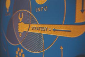 EKS Strategie